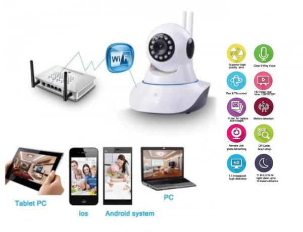 IP Wireless камера за надгледување